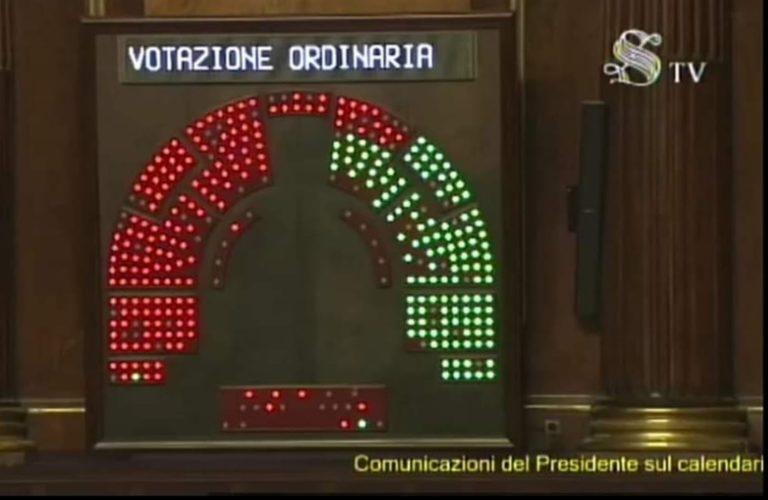 Senatori della maggioranza assenti in commissione: salta votazione