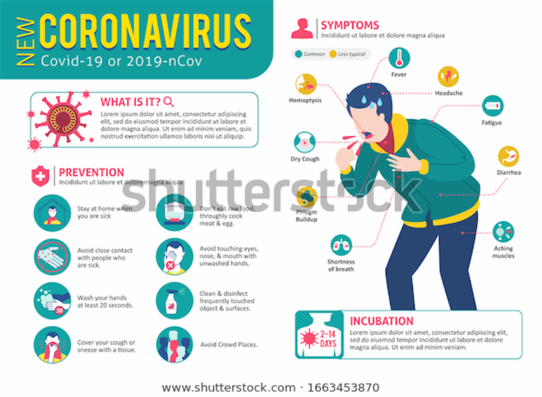 L'Italia a rischio seconda ondata Coronavirus, studio choc dell'Imperial College Coronavirus