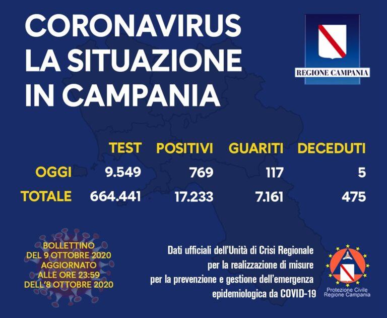 Campania, numeri contagi in salita: si pensa a istuzione zone rosse e mini lockdow